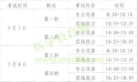 2017年护士考试时间安排