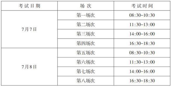 2018年贵州卫生高级职称专业实践能力考试时间