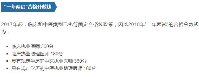 """【重大消息】2018年医师资格考试""""一年两试""""试点不止8省"""