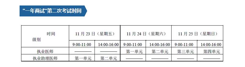 云南省一年两试考试时间