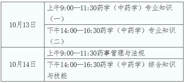 贵州2018年执业药师考试时间及考试科目安排