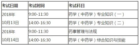 2018年【上海市】执业药师考试时间