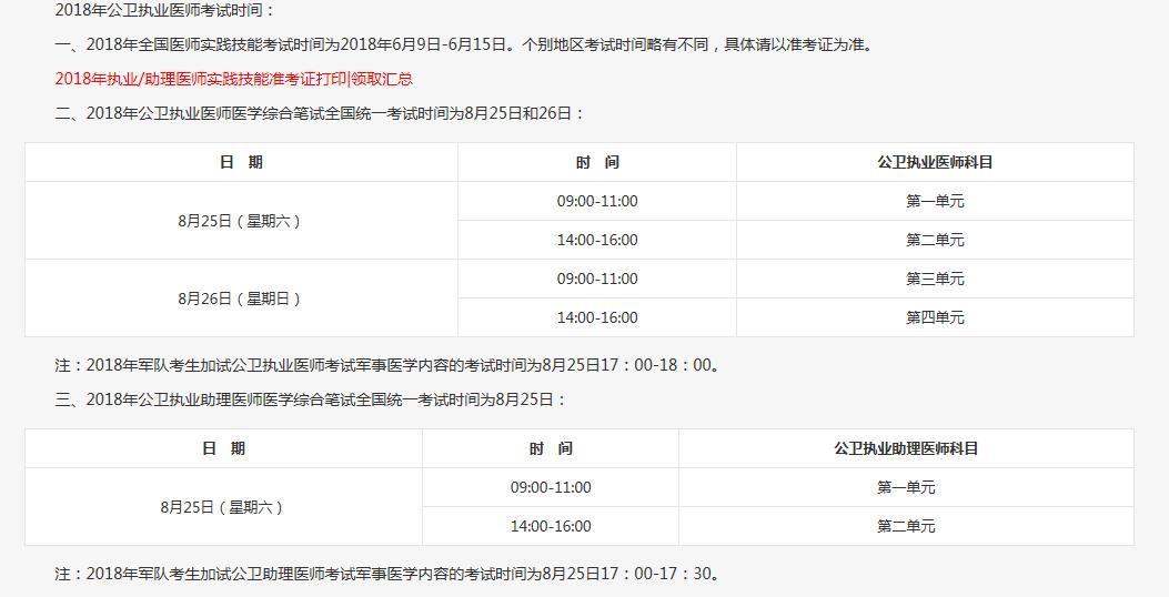 【浙江】2019公卫执业医师考试时间?