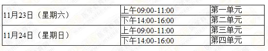 中医执业医师资格证考试时间